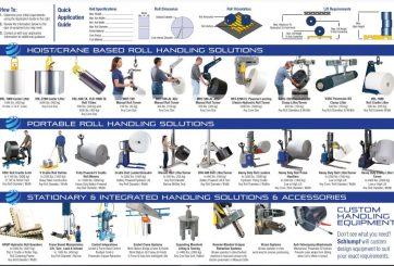 Schlumpf, rollhandling leaflet